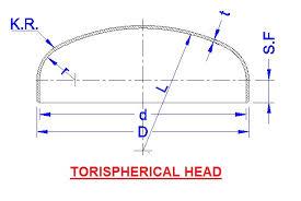 Kοιλοι πυθμενες χωρις ενδετες ''Torisherical head''